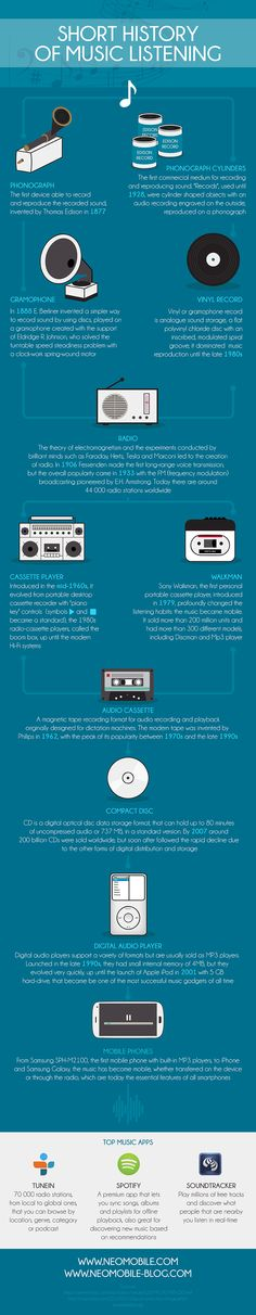 Discover the key moments in the history of #music listening, from phonograph to the smartphone Apps, in new infographics by Neomobile