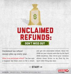 Interactive: IRS Has $1 Billion in Unclaimed Tax Refunds