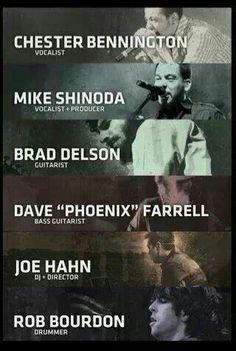 Linkin Park Members