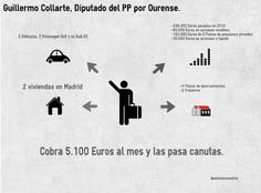 Guillermo Collantes, Diputado que gana 5.100 €/mes y las pasa canutas #infografia #infographic