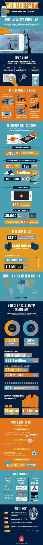 Augmented Reality and Marketing Source: www.bixamedia.com