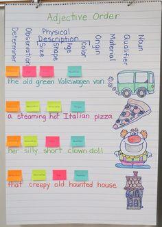 Parts of Speech ~ Adjectives » Book Units Teacher