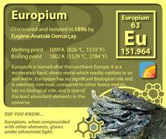 #periodictableofelements #periodictable #europium