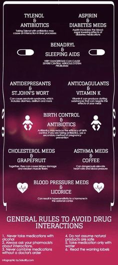 Dangerous Medication Combinations