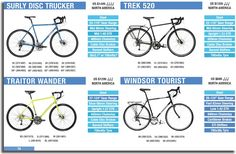 Bicycle Touring Book Sample Page 74-75