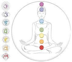 The 7 Chakras for Beginners Healing, Balancing, and Opening Your Chakras with Exercises, Foods, Colors