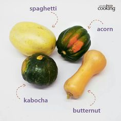 Wondering what kind of squash to look for at the grocery store? This link provides a great guide names and pictures of common winter squash varieties.