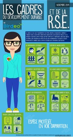 #Infographie-#métiers-cadre-#RSE via @Birdeo