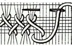 Hardanger Embroidery Stitches More Interesting web site for Punto Antico/ Drawn-thread work. Various Sources for Renaissance Italian embroidery/ drawn thread work… I. Punto Antico From Drawn-thread work has its origins in the distant past: it is carried Hardanger Embroidery, Hand Embroidery Stitches, Embroidery Techniques, Cross Stitch Embroidery, Embroidery Patterns, Cross Stitches, Smocking Patterns, Weaving Patterns, Tapestry Weaving