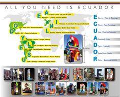 Infografía Completa Campaña turística All you need is Ecuador levanta letras gigantes en 19 ciudades del mundo