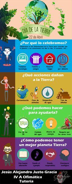 Infografía sobre el Día de la Tierra. Preschool Spanish, Spanish Teaching Resources, Spanish Lessons, Preschool Crafts, Water Scarcity, Earth Day Activities, Love The Earth, Spanish Language, Natural World