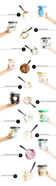 We tested ten different dairy free ice creams and found a favorite! Plus, we include lots of feedback on other ones we loved and hated. Types Of Ice Cream, Make Ice Cream, Ice Cream Party, Soy Milk Ice Cream, Dairy Free Ice Cream, Most Expensive Ice Cream, Make An Infographic, Nut Allergies, Ben And Jerrys