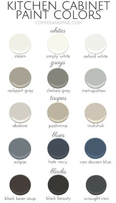 Popular kitchen cabinet colors from coffeeandpine.com these #paintcolors are…