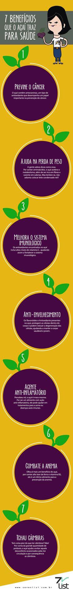 Hoje vamos falar de uma coisa que QUASE todo brasileiro gosta, o açaí, que além de uma delícia ainda é ótimo para a saúde. Confira 7 benefícios que ele traz. #SevenList #Dicas #Saúde #Fit #Alimentação #Açaí #Summer