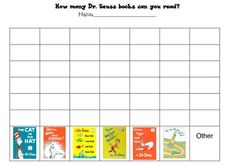 During our Dr. Seuss unit, I challenged my class to read as many Dr. Seuss books as they could. This turned out to be a wonderful activity because 1) it ignited my competitive boys to read; and 2) it enabled my lower and struggling readers to have good practice reading high frequency words, rhyming words, and word families.
