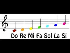 CANCIÓN CON PICTOGRAMAS: Siete notas son. - YouTube Piano Lessons, Music Lessons, Piano Forte, Music Theory Worksheets, Music Activities, Baby Music, Elementary Music, Music For Kids, Music Classroom
