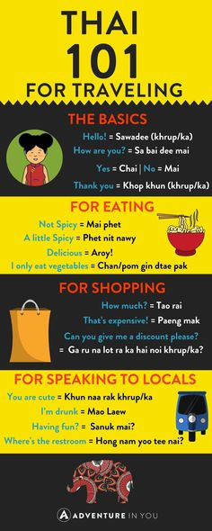 Thailand Travel   Learn basic Thai words to help you travel Thailand with ease.