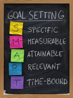 smart goal setting //