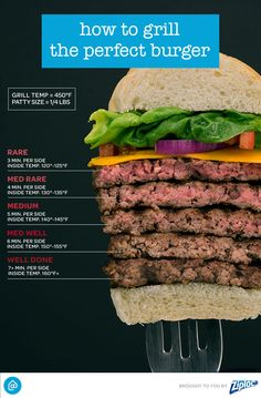 How to grill the perfect burger: Become a grill master with this easy burger cheat sheet. It takes the guesswork out of grilling, whether you like your burgers rare or well done. Now you can be the queen of the grill and make custom burgers to order for family and friends. Don't invite too many people though, or you'll never get a chance to eat!