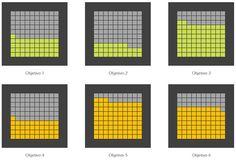 Cómo hacer visual un gráfico de porcentaje