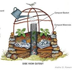 A keyhole garden is the ultimate raised-bed planter. It is often built in the shape of a circle measuring about 6 feet in diameter that stands waist-high and is notched like a pie with a slice cut away. A hole in the center holds a composting basket that moistens and nourishes the soil.