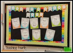 Why I never post rules in my classroom. Ways to encourage positive behavior.