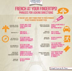 French phrase // direction
