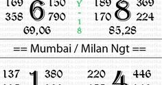 Satta Matka Bazar is operated in Kalyan.Panditji is astrologer and he is expert person in prediction of satta matka chart. Lucky Numbers For Lottery, Lottery Numbers, Lottery Result Today, Lottery Results, Main Mumbai, Kalyan Tips, Lost Tv Show