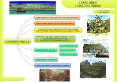 I giardini pensili - mappa di Fabio Veronese