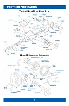 Differential Installation Instructions including Tool List, Disassembly, Inspection, Assembly, and more from the experts at West Coast Differentials Truck Repair, Engine Repair, Car Engine, 6x6 Truck, Trucks, Mobile Mechanic, Automotive Engineering, Race Engines, Car Drawings
