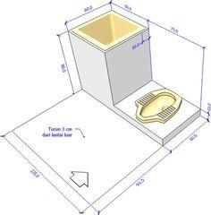 ukuran standar pintu dan jendela minimalis yang ideal
