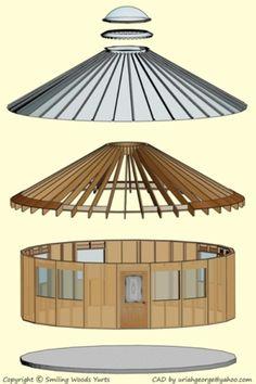 Exploded Yurt Cutaway - Final Composite Feb 17 350X780.jpg
