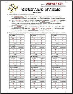 Image result for counting atoms worksheet answer key   Ch ...