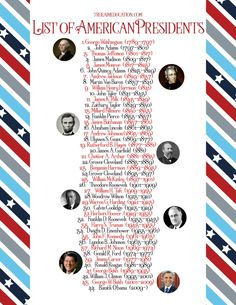 I've always loved learning about the Presidents! I recently came across this Animanics song which goes through all of our Presidents, and also includes little tidbits about each of the Presidents which are easy to memorize. With Presidents Day coming right around the corner, I made this list of Presidents, with 18 Fun Facts about the Presidents! Head on …