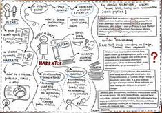 's media content and analytics Cornell Notes, Polish Language, Language And Literature, Homeschool, Bullet Journal, Study, Content, Writing, Education