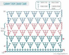 Chart for Granny Stripe Blanket with Pattern. I have already charted my own…