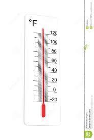Resultado De Imagen Para Termometro En Fahrenheit Periodic Table Diagram