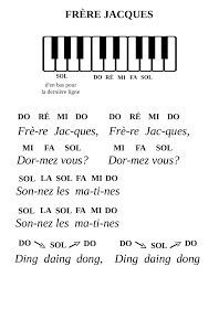 - PIANO GNU -: Frère Jacques Basic Guitar Lessons, Piano Lessons, Henry David Thoreau, George Orwell, Neil Gaiman, Friedrich Nietzsche, Ukulele Chords Disney, Ways Of Learning, Learning Piano