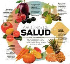 Arcoiris de salud http://www.farmaciaclapes.com/