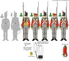 Landwehrbataillon Osterode 1815