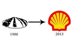 Ewolucja logo – jak zmieniał się wizerunek 10 znanych marek