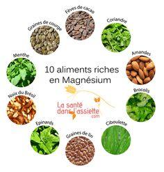 La Santé dans l'Assiette: Fiche pratique - Sources de magnésium