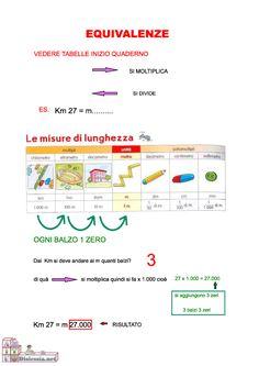Le unità di misura – equivalenze 1ª Media   AiutoDislessia.net