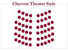 Chevron Theater Style  / WinMock Blog