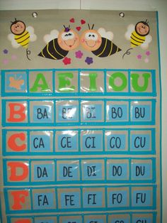 Letter B Activities, Spanish Activities, Preschool Activities, Bilingual Education, Kids Education, Teaching Phonics, School Worksheets, Classroom Language, Lessons For Kids