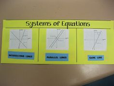 the MathSmith: #made4math Monday Week 10 - My First Attempts at Foldables
