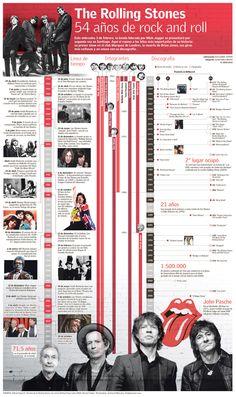 The Rolling Stones http://visualoop.com//juanpablobravo