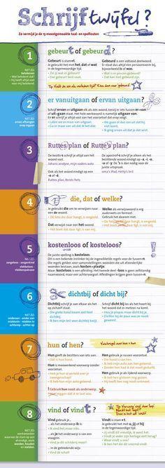 Doubts in writing? Plan Auto, Coaching, In Writing, Writing Tips, Learn Dutch, Dutch Language, School Posters, School Hacks, Conscious Discipline