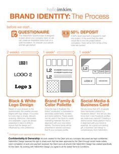 Infographic on the Branding Process with HelloImKim design!  No gray hairs? Friendly & Straightforward!? Yes!