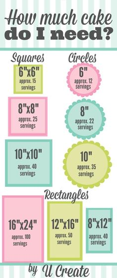 For when you're hosting: | 27 Amazing Charts That Will Turn You Into A Baking Whiz
